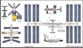 Space station comparison illustration.