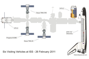 International Space Station supply ships.