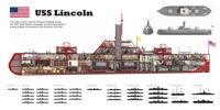 USS Lincoln artwork