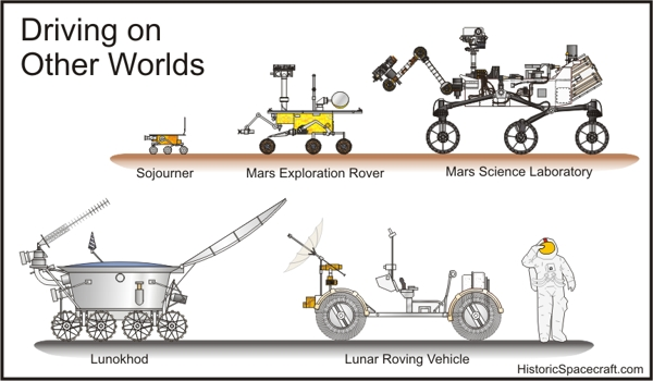 mars exploration rovers (spirit and opportunity)