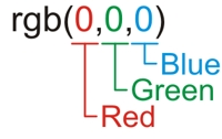 RGB color notation example.